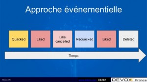 universit-eventsourcing-cqrs-devoxx-fr-2017-19-638